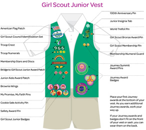 howtowear_junior_vest